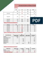 Correction examen session 2015 fondoka (1)