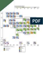 Malla ICI - UA Plan 2015.pdf