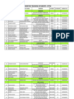 FDDI-SC-Trainee-List-v1.pdf
