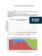 Situatie infectii coronavirus (COVID-19)_14.04.2020