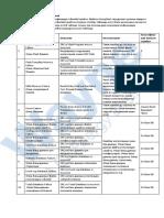 Коды-ошибок-Dresser-Wayne.pdf