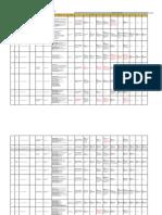 Matriz de roles cargos y permisos SAP BO