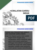 Peralatan GI. (pdf.io).pdf