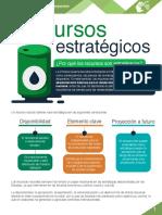 M10_S3_ Recursos estratégicos_PDF