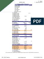 D01_E02_Results