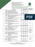 Carga Horaria Curso Educacao fisica Urca.pdf