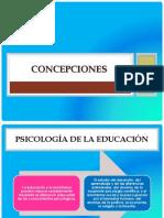 2. CONCEPCIONES PSICOLOGIA EDUCATIVA