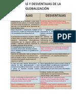 Ventajas-y-desventajas-de-la-globalizacion.docx