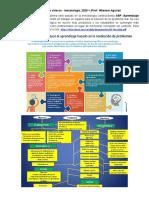 Criterios para Analisis Caso clinico Inmunología (adaptativo) 2020-1