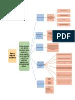 valores de una empresa mapa conceptual