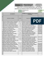 Ficha Diagnostica de Potencialdigital Para Educacion Virtual en Ancash 2020-Secundaria