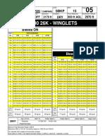 THRUST REDUCTION 800w 26k Sbkp Dry r3