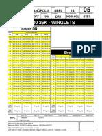 THRUST REDUCTION 800w 26k Sbfl Dry r5