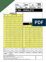 THRUST REDUCTION 800w 26k Sbnt Dry r2