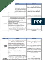 CLASES DE LEYES.pdf