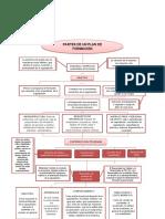 Flujograma Plan de formacion ACTIVIDAD 8.docx