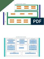 SGC_ Diagrama de Procesos