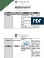 Cuadro comparativo Organismos del SND.docx