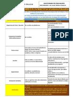 DIFERENCIAS WEB 2_0 Y 3_0  Javier Molina Chalacan