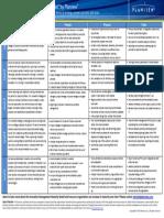 planview-innovation-management-maturity-model.pdf