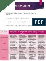 Examen FODA Rafael Antonio Tello Sandoval.pptx