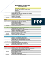 Maths Primary 3.pdf
