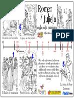 01-Romeo-y-Julieta-en-la-recta-numérica-CLAVE