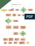 DIAGRAMA DE FLUJO MAWI1.docx