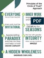 CourageRenewal_Principles-Circleoftrust