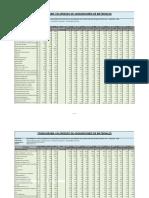 CRONOGRAMA DE ADQUISICION DE MATERIALES