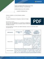 ACTIVIDAD 2 PROYECTO DE VIDA CUADRO COMP LUZ KARINE MARTINEZ LANDAZURI.pdf