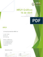 MRUV 16 abril