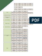 Mababangbaybay ES - ESAT Summary