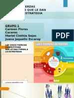 GRUPO 1 - 5 FUERZAS DE PORTER