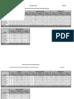Sistema de recolha de dados 2014 de Exame 5 e 7clase segunda epoca.xls