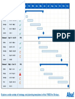 product-planning-dashboard.pptx