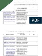 Rule 6 to 35 - Comparative Matrix