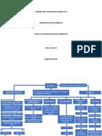 MAPA CONCEPTUAL ORIGENES DE LA ETICA.docx
