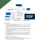 Samsung Logic Board.docx