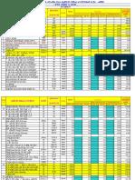 Ward 12 Final Estimate 2076.xls