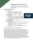 Mechatronic Engineer Career Overview