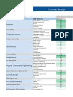 Coursera Enterprise Catalogue_Master (2).xlsx