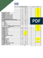 FW  ---GULPUR FINAL LIST OF MTR