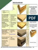 Spanplatten_nach_DIN_EN_13986.pdf
