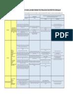 Gil_María_matriz_análisis_crítico.pdf