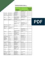 Agentes en vigilancia_periodicidad_examen pesq_30nov2015