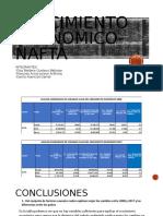 CRECIMIENTO POR BLOQUES ECONOMICOS-NAFTA.pptx