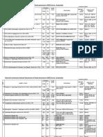 Renewal Particulars 21-12-201097 Excel