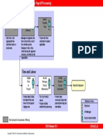02_HCM-TimeCollectionToPayrollProcessing.ppt