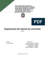 TEMA 4 ORGANIZACIÓN DEL SISTEMA DE CONVERSIÓN
